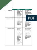 AP1 - Consigna 1 resolucion