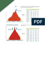 Datos poblacionales Ecuador