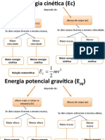 Energia cinetica e potencial_fatores