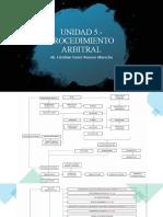 UNIDAD 5.- PROCEDIMIENTO ARBITRAL-1 (2)