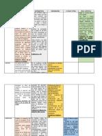 PLANEACION SEMANA 5 PARA PADRES           DEL 12 AL 16 DE OCT. 2020 PRIMEROS (2)