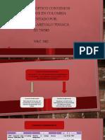 cuadro_sinoptico_de_Convenios_ratificados_por_colombia A