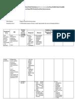 Sintaks Model Pembelajaran PKK XII KD 3.16