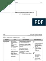 Guide activités d'enseignement et d'apprentissage.doc