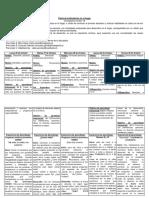 Cronograma 18.pdf