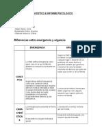 DIFERENCIA DE EMERGENCIA Y URGENCIA