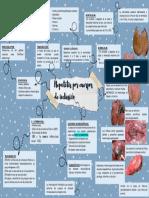 hepatitis cuerpo de inclusión