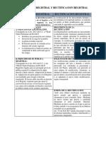 INEXACTITUD Y RECTIFICACION REGISTRAL.docx
