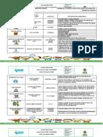 DIRECTORIO INSTITUCIONES GARANTES DE LOS DERECHO DE LAS N Y N