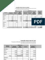 Formato Ejercicios presupuesto de produccion