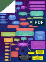 Comunicacion-No-Verbal- DIAGRAMA FLUJO.pptx