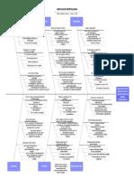 Mapa Conceptual actividad 1 sistema de vigilancia epidemiologia (7)