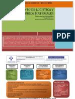 FUNCIONES Y RESPONSABLES DEPARTAMENTO DE LOGISTICA Y RECURSOS MATERIALES