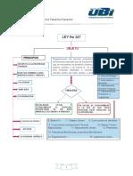 Ley 247 mapa concept Erick UBI.docx