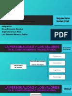 COMPORTAMIENTO ORGANIZACIONAL -personalidad y valores-