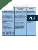 Análisis del artículo 19º (Autoguardado)