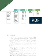 Modelo PEPSC.docx