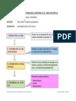 ORIENTACIÓN PEDAGÓGICA ASÍNCRONA N° 02 - DERECHO NOTARIAL Y REGISTRAL