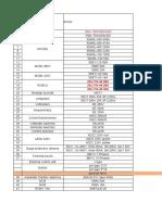 AX 2020 SASSIN order (1)