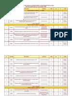 Situatia-proiectelor-depuse-POR-2014_2020-SUERD