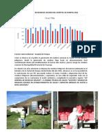 GENERACIÓN DE RESIDUSO SOLIDOS DEL HOSPITAL DE PAMPAS 2016