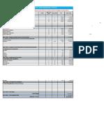 Annex 2 Format budget collecte de données RSU