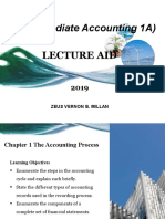 CHAPTER 1-THE ACCOUNTING PROCESS