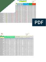 Monitoraggio FN_RG_Collocamenti_7 Nov.xlsx
