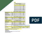 Lista de Precio Dic. 16-12-19 Bqto [SHARED](1)
