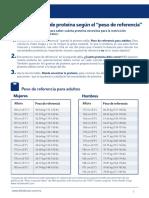 Tabla-proteinas.pdf