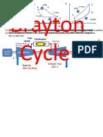 bryton cycle