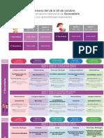 Aprendizajes Esperados SECUNDARIA Semana 10.pdf