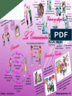 Castellano la comunicación.pdf