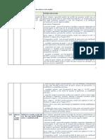 Anexa 6 - Definitia indicatorilor specifici de realizare si rezultat imediati.pdf