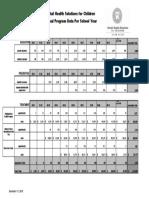 Dental Health Solutions Program Data