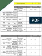Anexo 48. FCT-65 Seguimiento matriz de riesgos