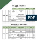 DISTRIBUCION 1MOQUEGUA 1.pdf