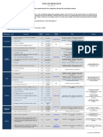 Volkswagen_requirements_for_suppliers_during_the_quotation_phase_ (3).pdf