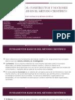TRABAJO PARA EXPONER DE PSICOLOGIA EXPERIMENTAL