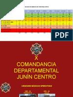 COMANDANCIA TERRITORIAL-2