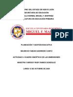 Guerrero Cantú Mauricio Fabian_7G_ACT9.pdf