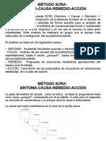 Metodo_SCRA