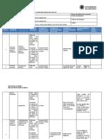 Planificación Cátedra DD. HH., Multiculturalismo y Género (sección 6)