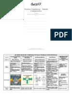 docsity-teorias-cognitivas-tabela-comparativa