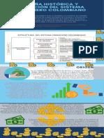 ACT 5 Infografía SEC ASEURADOR BUENO.pdf