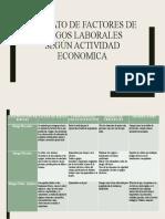 FORMATO DE FACTORES DE RIEGOS LABORALES