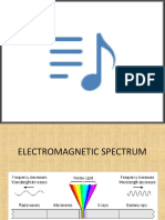 ELECTRO MAGNETIC SPECTRUM (SCIENCE 10)