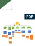 Diagrama de proceso de decisión