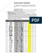 tabla_nacional_de_pesos_y_dimensiones