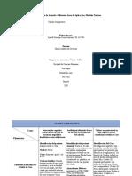 Estudios de Caso de Acuerdo a Diferentes Áreas de Aplicación y Modelos Teóricos